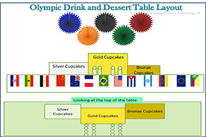 Olympic Drink and Dessert Table Layout